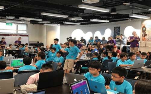 Coding Competition Preparation