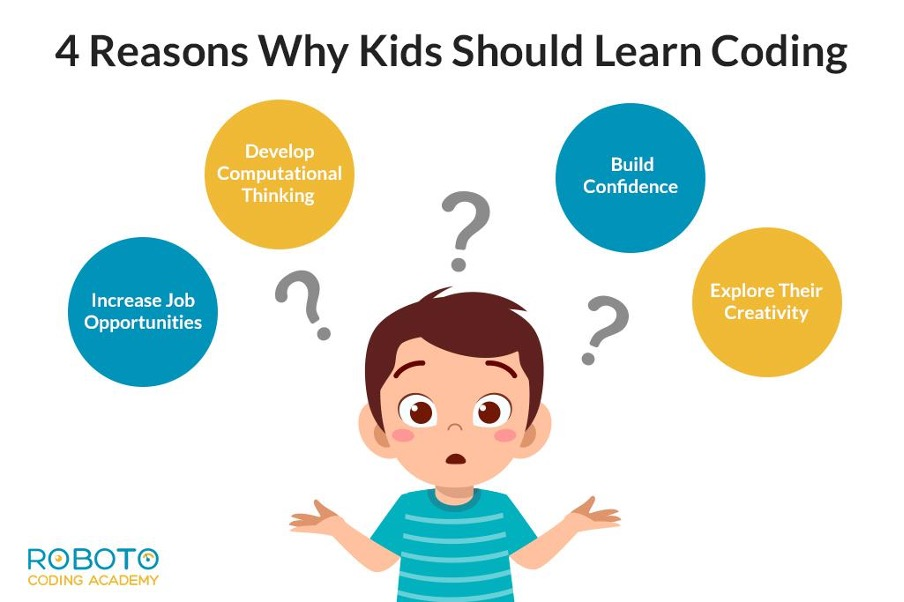 4 Reasons Why Kids Should Learn Coding