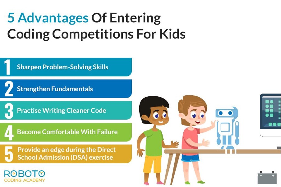 Advantage of Entering Coding Competitions For Kids