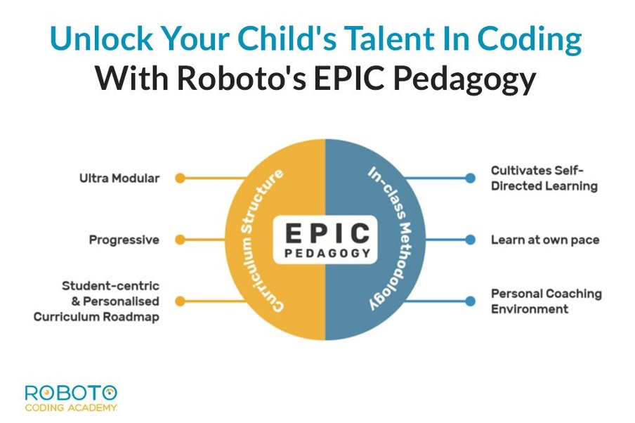 Unlock Your Child's Talent In Coding